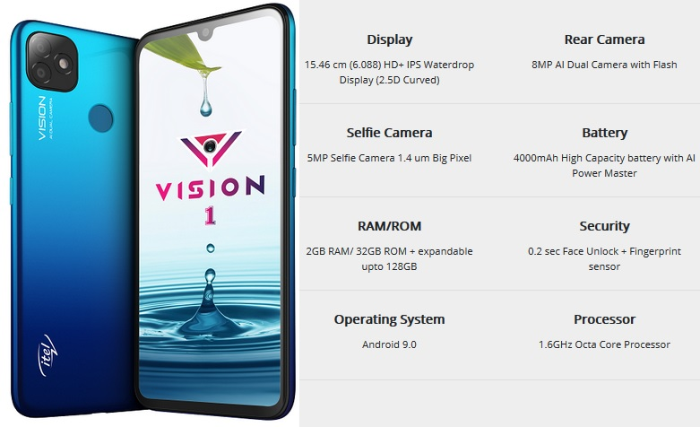 Itel Vision 1 with discount offer on price from Relaince Jio pic