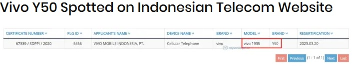 Vivo Y50 listed on Indonesian telecom site with model name image